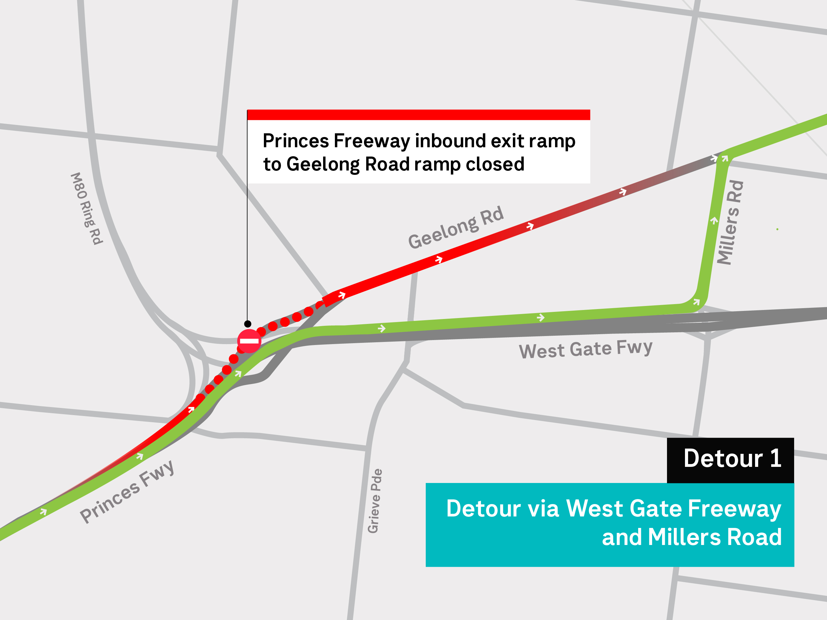 Detour map for Princes Freeway to Geelong Road ramp closure. Suggested detour route via West Gate Freeway and Millers Road