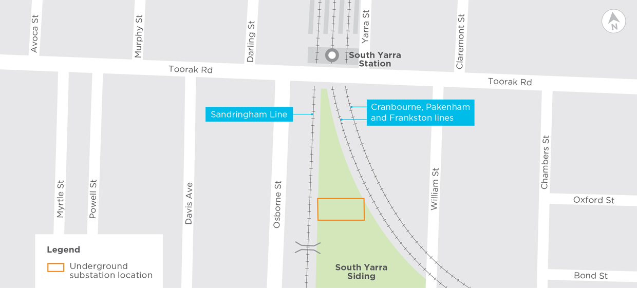 The underground substation will be located to the south of South Yarra Station, within the South Yarra Siding.  This location is between Osborne and William streets, and between the Sandringham and Cranbourne, Frankston, and Pakenham lines.